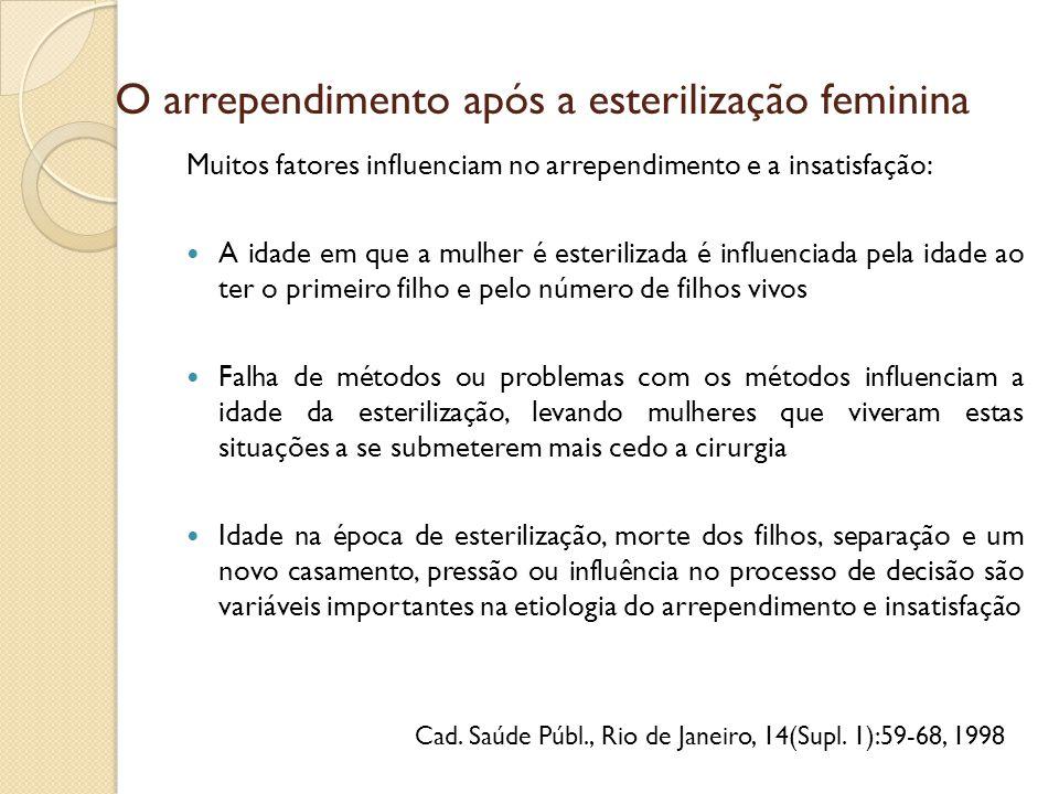 O arrependimento após a esterilização feminina Muitos fatores influenciam no arrependimento e a insatisfação: A idade em que a mulher é esterilizada é