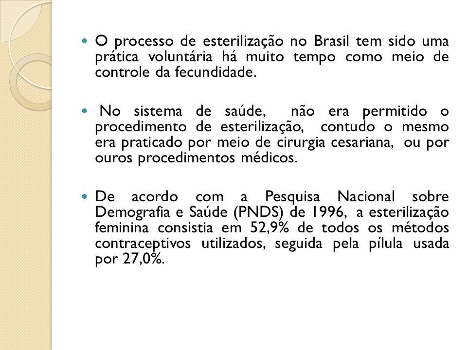 O processo de esterilização no Brasil tem sido uma prática voluntária há muito tempo como meio de controle da fecundidade. No sistema de saúde, não er