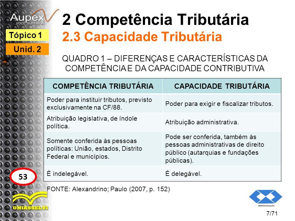 2 Competência Tributária 2.3 Capacidade Tributária QUADRO 1 – DIFERENÇAS E CARACTERÍSTICAS DA COMPETÊNCIA E DA CAPACIDADE CONTRIBUTIVA 7/71 Tópico 1 U