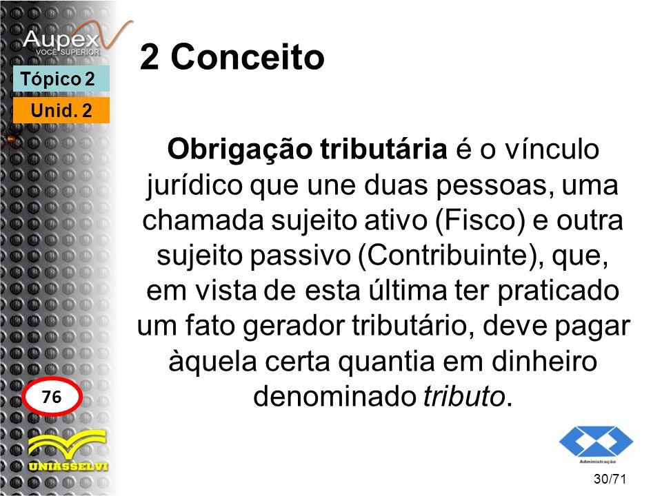 2 Conceito Obrigação tributária é o vínculo jurídico que une duas pessoas, uma chamada sujeito ativo (Fisco) e outra sujeito passivo (Contribuinte), q