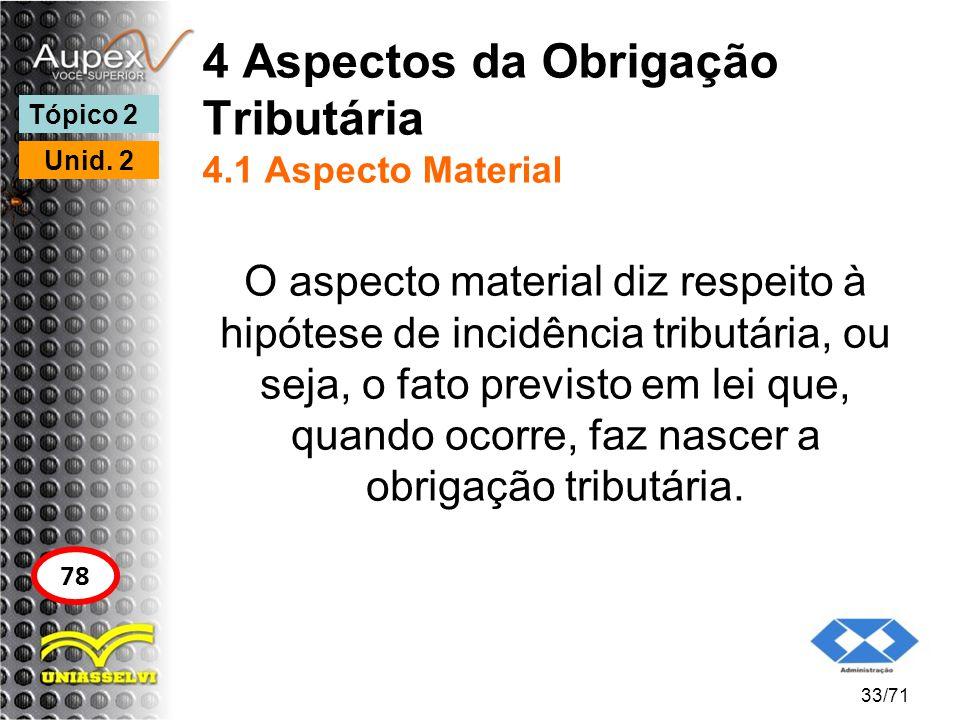 4 Aspectos da Obrigação Tributária 4.1 Aspecto Material O aspecto material diz respeito à hipótese de incidência tributária, ou seja, o fato previsto