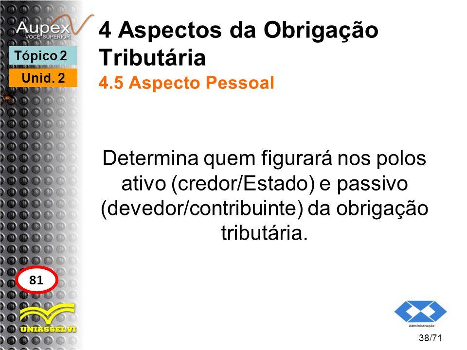 4 Aspectos da Obrigação Tributária 4.5 Aspecto Pessoal Determina quem figurará nos polos ativo (credor/Estado) e passivo (devedor/contribuinte) da obr