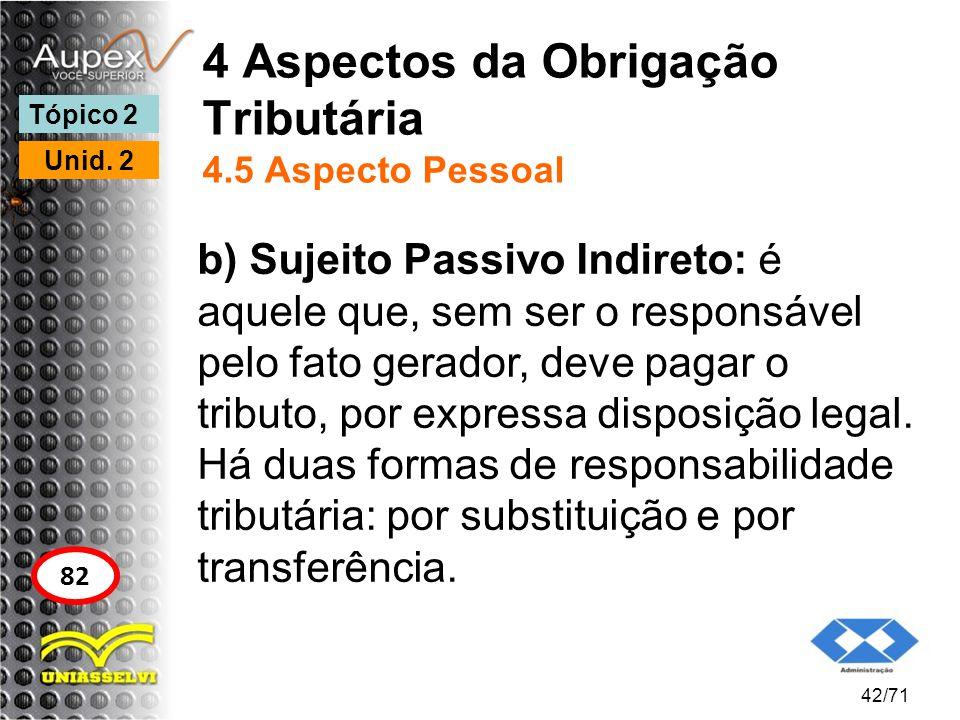 4 Aspectos da Obrigação Tributária 4.5 Aspecto Pessoal b) Sujeito Passivo Indireto: é aquele que, sem ser o responsável pelo fato gerador, deve pagar