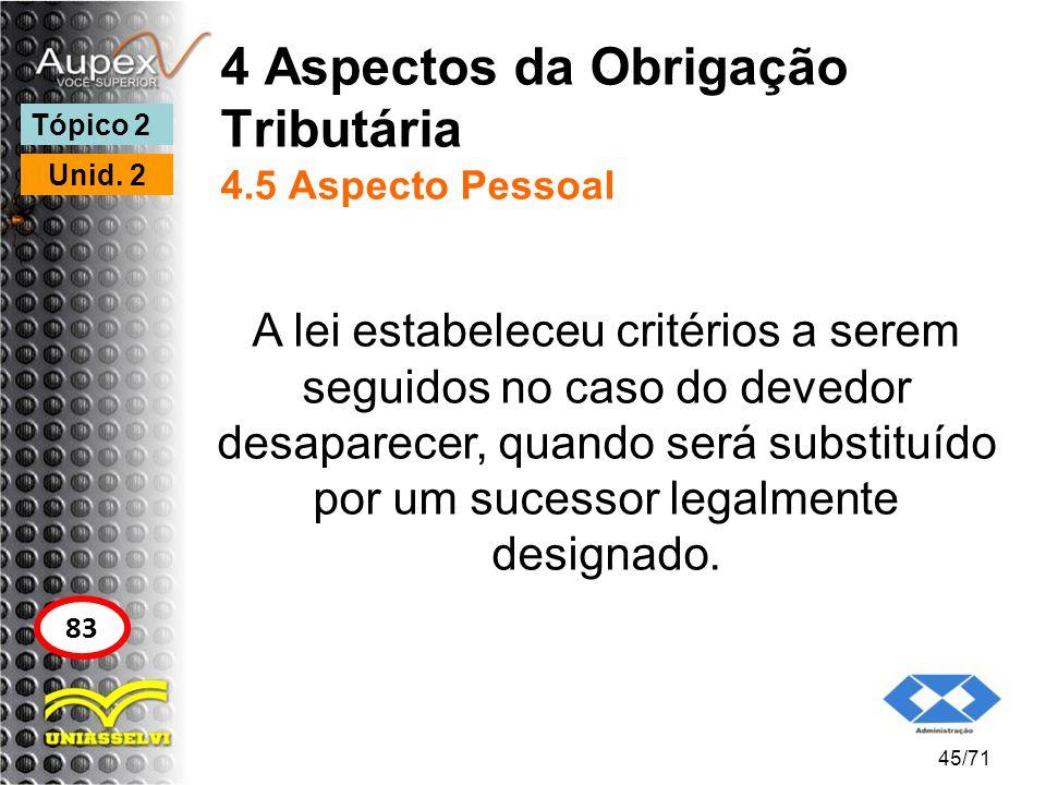4 Aspectos da Obrigação Tributária 4.5 Aspecto Pessoal A lei estabeleceu critérios a serem seguidos no caso do devedor desaparecer, quando será substi