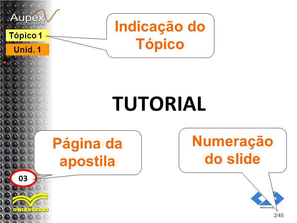 TUTORIAL 2/45 Tópico 1 03 Indicação do Tópico Página da apostila Numeração do slide Unid. 1