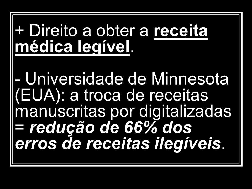 + Direito a obter a receita médica legível. - Universidade de Minnesota (EUA): a troca de receitas manuscritas por digitalizadas = redução de 66% dos