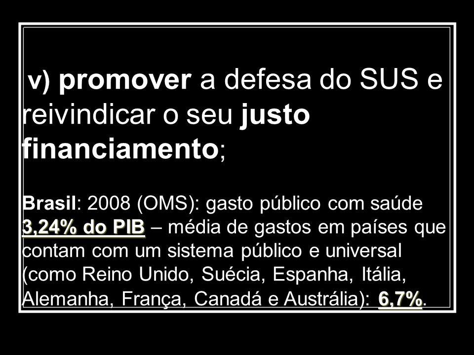 v) promover a defesa do SUS e reivindicar o seu justo financiamento ; 3,24% do PIB 6,7% Brasil: 2008 (OMS): gasto público com saúde 3,24% do PIB – méd