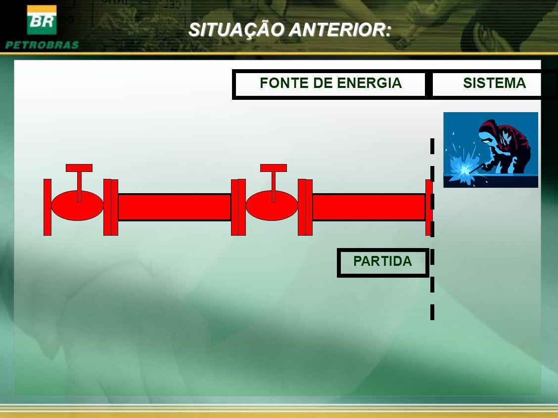 SISTEMAFONTE DE ENERGIA PARTIDA SITUAÇÃO ANTERIOR: