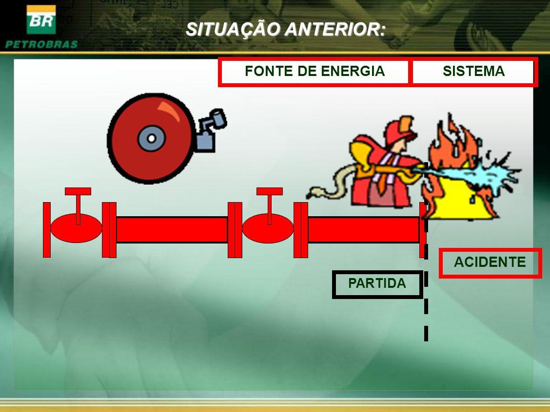 SISTEMAFONTE DE ENERGIA PARTIDA ACIDENTE SITUAÇÃO ANTERIOR: