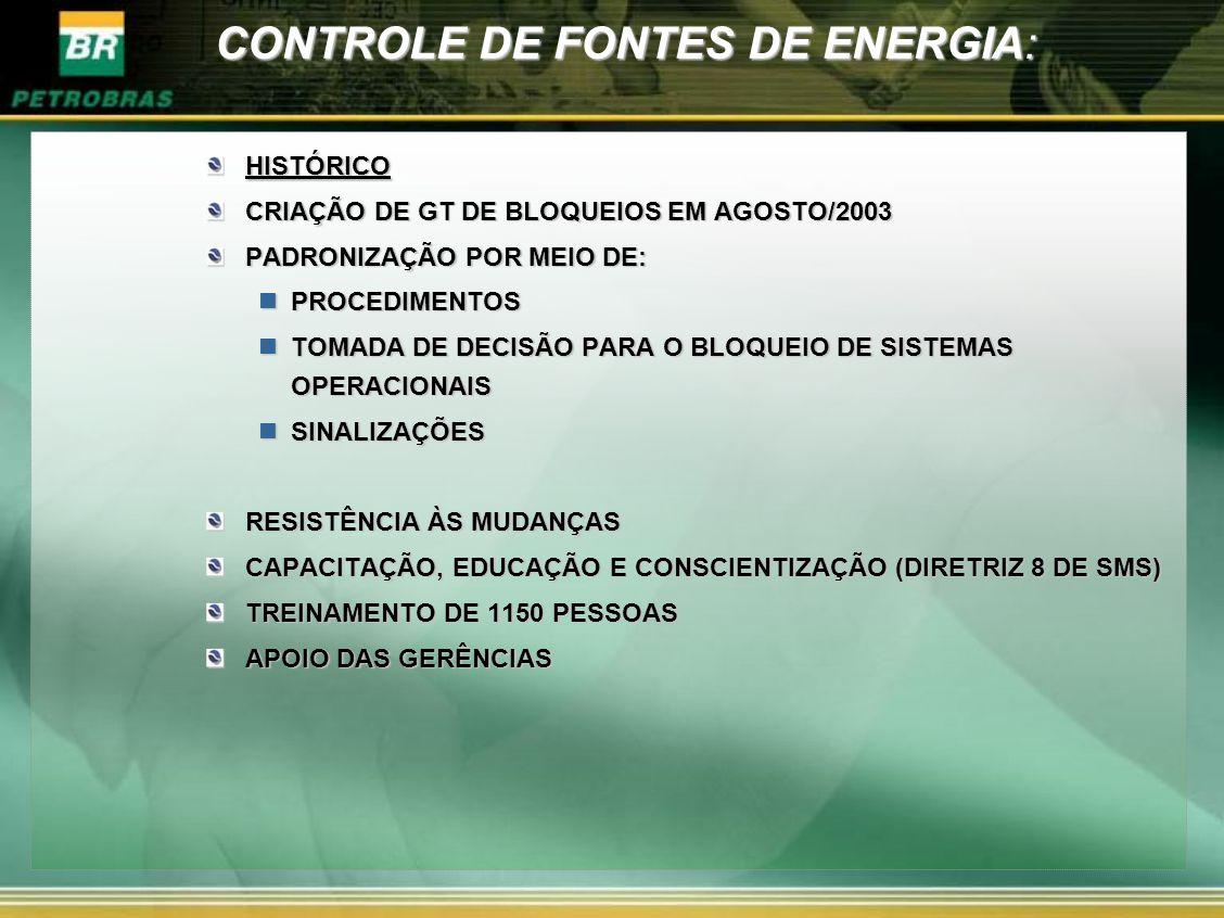 CONTROLE DE FONTES DE ENERGIA: HISTÓRICO CRIAÇÃO DE GT DE BLOQUEIOS EM AGOSTO/2003 PADRONIZAÇÃO POR MEIO DE: PROCEDIMENTOS PROCEDIMENTOS TOMADA DE DEC