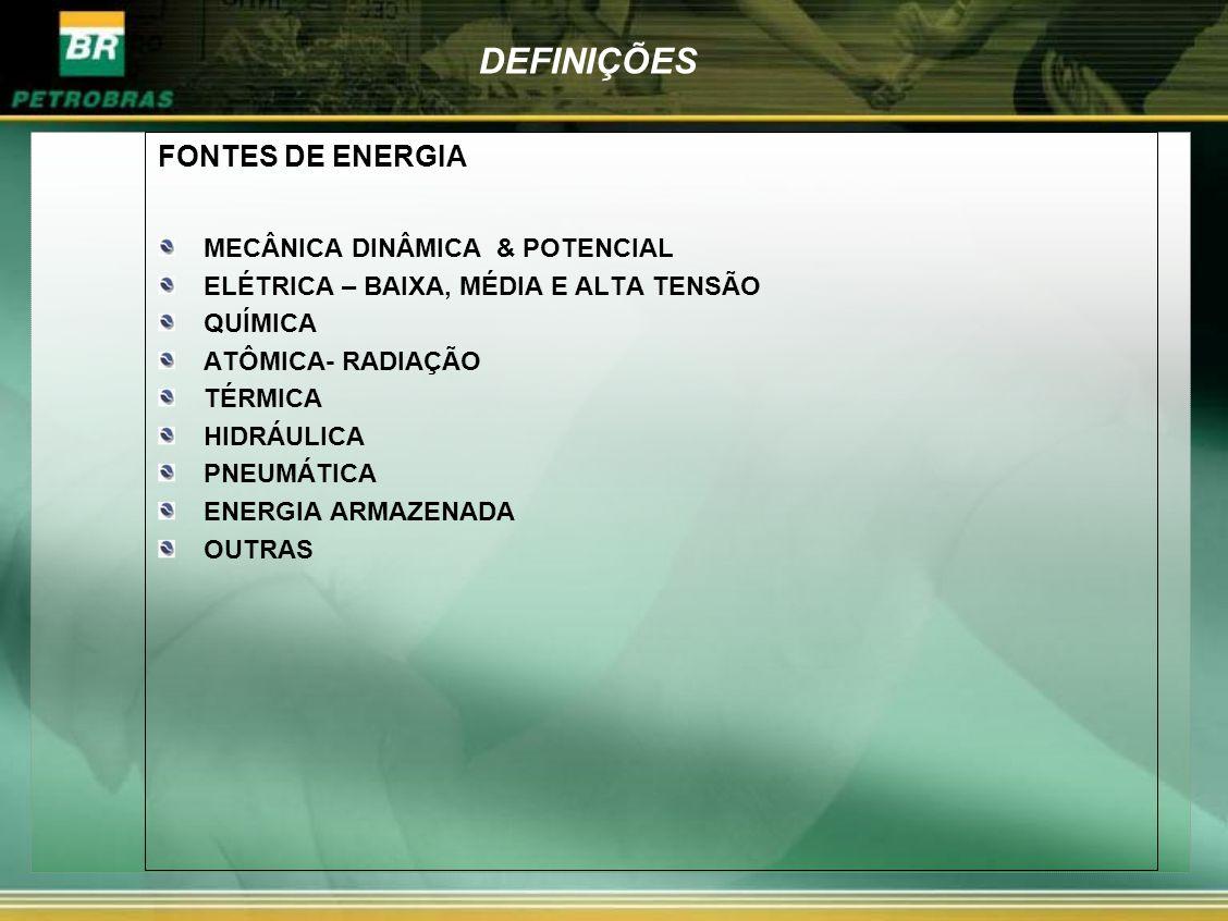 DEFINIÇÕES FONTES DE ENERGIA MECÂNICA DINÂMICA & POTENCIAL ELÉTRICA – BAIXA, MÉDIA E ALTA TENSÃO QUÍMICA ATÔMICA- RADIAÇÃO TÉRMICA HIDRÁULICA PNEUMÁTI