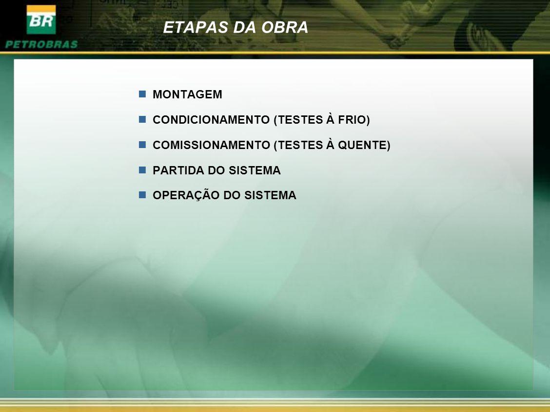 ETAPAS DA OBRA MONTAGEM CONDICIONAMENTO (TESTES À FRIO) COMISSIONAMENTO (TESTES À QUENTE) PARTIDA DO SISTEMA OPERAÇÃO DO SISTEMA