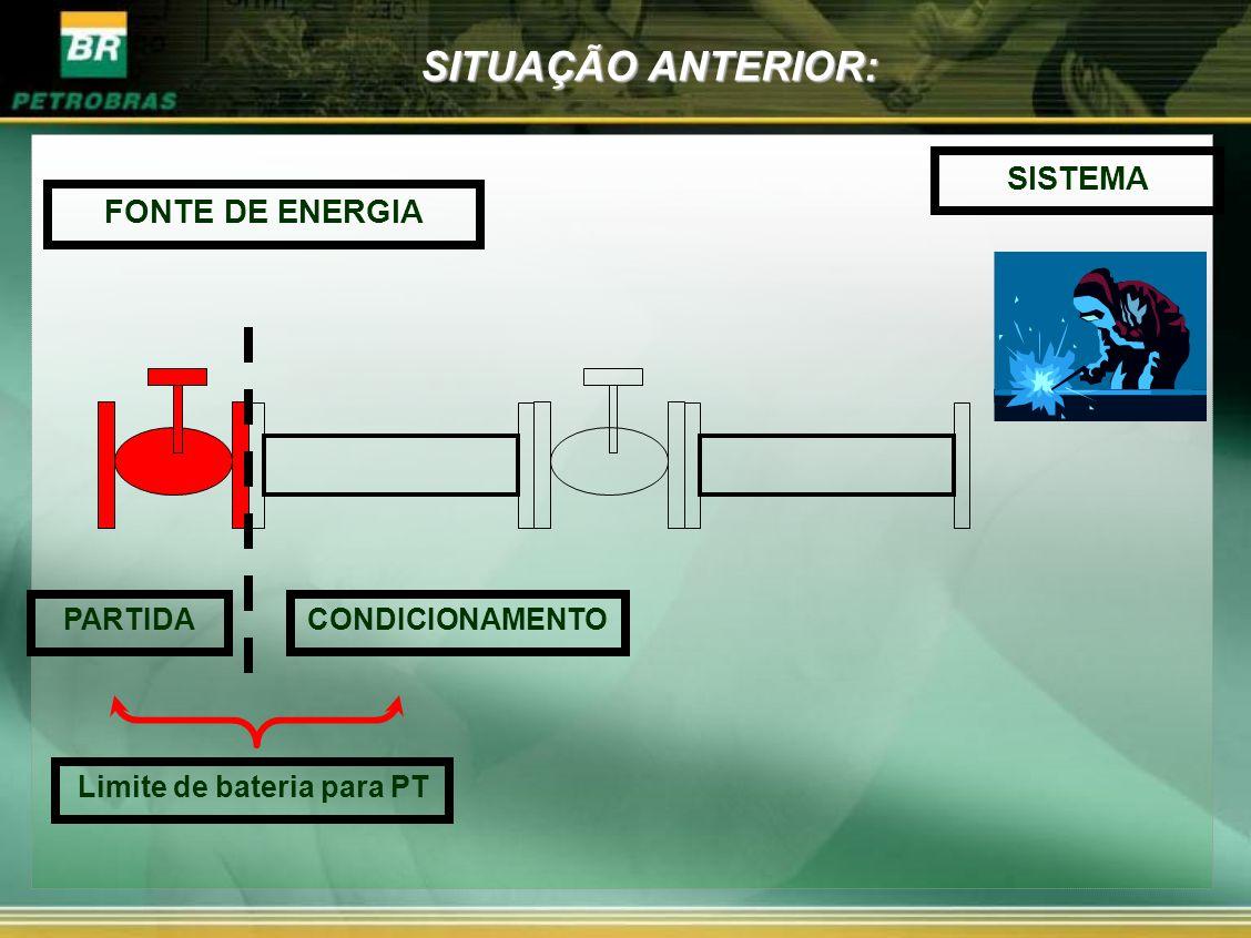SITUAÇÃO ANTERIOR: SISTEMA FONTE DE ENERGIA PARTIDACONDICIONAMENTO Limite de bateria para PT
