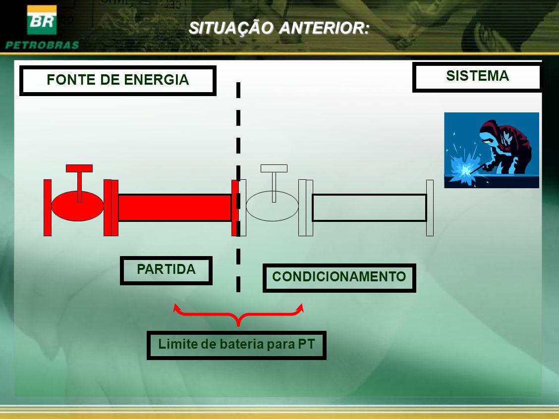 SISTEMA FONTE DE ENERGIA PARTIDA CONDICIONAMENTO Limite de bateria para PT SITUAÇÃO ANTERIOR: