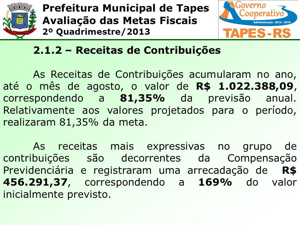 Prefeitura Municipal de Tapes Avaliação das Metas Fiscais 2º Quadrimestre/2013 2.1.2 – Receitas de Contribuições As Receitas de Contribuições acumular