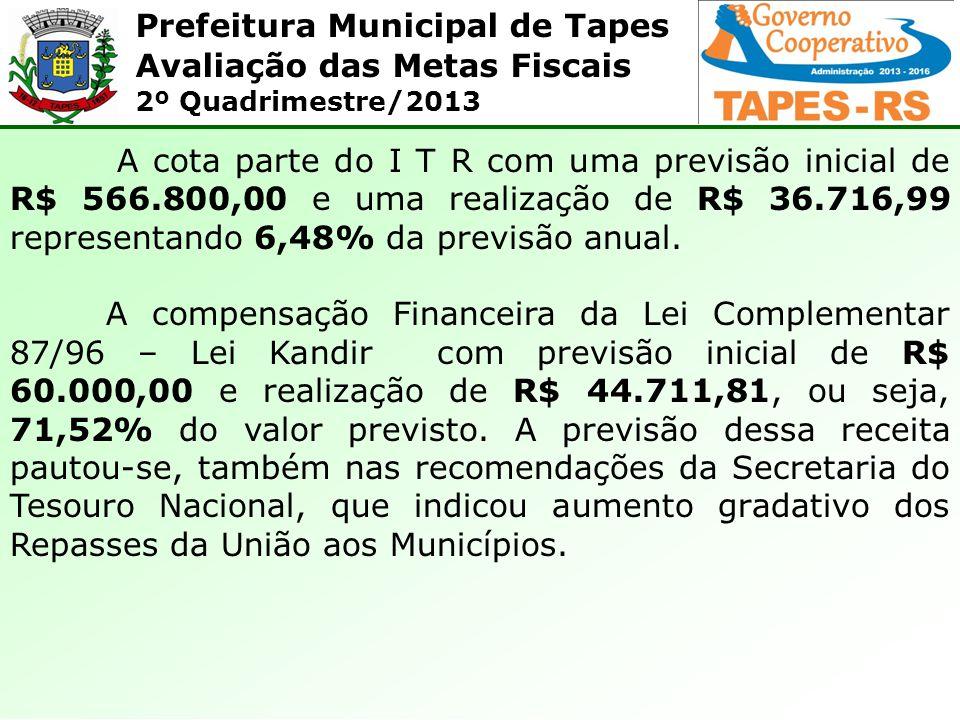 Prefeitura Municipal de Tapes Avaliação das Metas Fiscais 2º Quadrimestre/2013 A cota parte do I T R com uma previsão inicial de R$ 566.800,00 e uma r