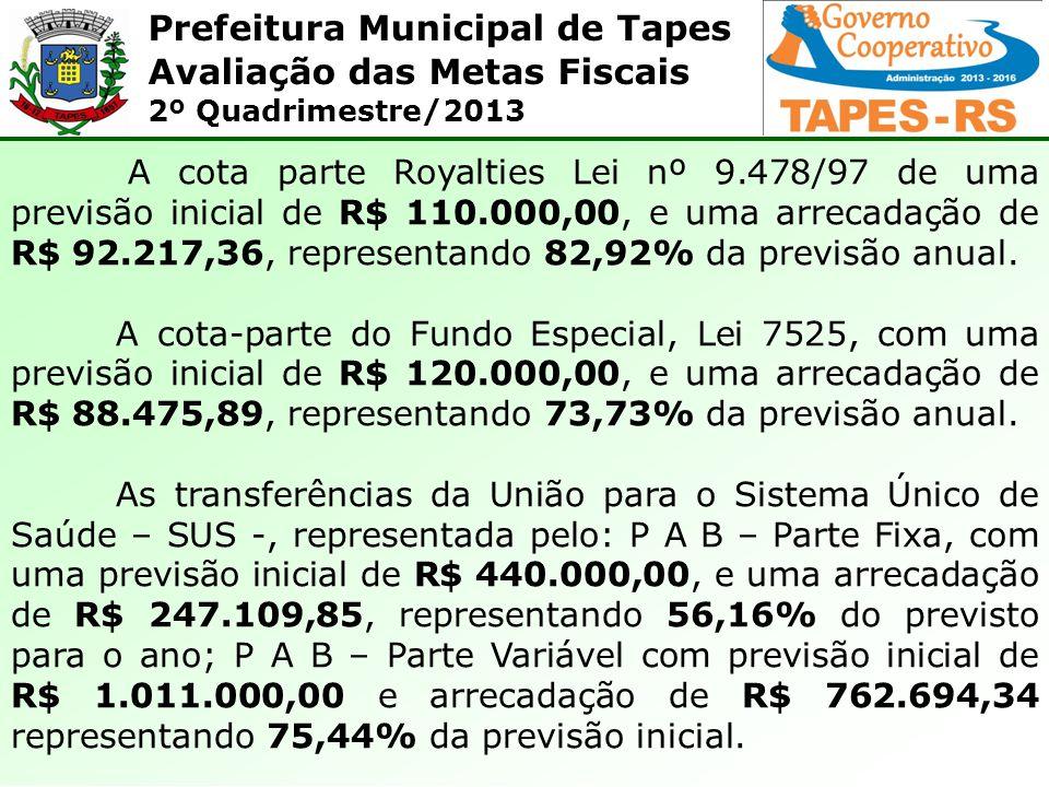 Prefeitura Municipal de Tapes Avaliação das Metas Fiscais 2º Quadrimestre/2013 A cota parte Royalties Lei nº 9.478/97 de uma previsão inicial de R$ 11