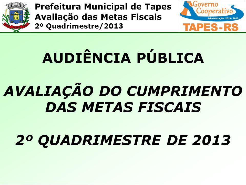 Prefeitura Municipal de Tapes Avaliação das Metas Fiscais 2º Quadrimestre/2013 2.1.2 – Receitas de Contribuições As Receitas de Contribuições acumularam no ano, até o mês de agosto, o valor de R$ 1.022.388,09, correspondendo a 81,35% da previsão anual.
