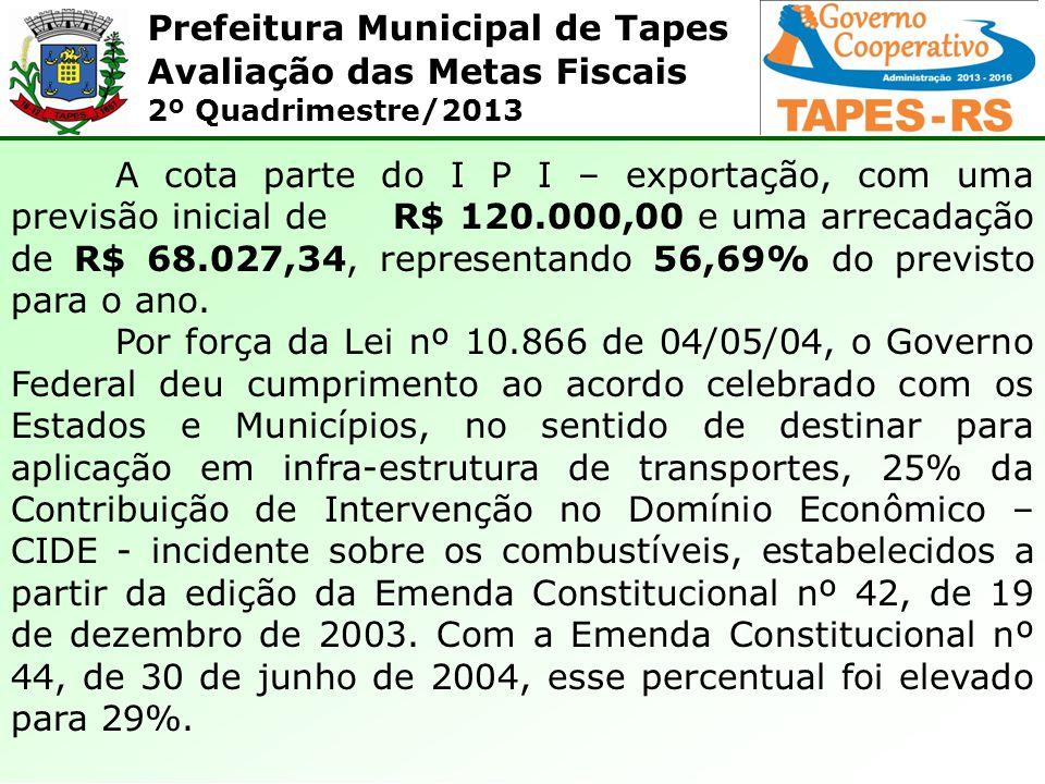 Prefeitura Municipal de Tapes Avaliação das Metas Fiscais 2º Quadrimestre/2013 A cota parte do I P I – exportação, com uma previsão inicial de R$ 120.