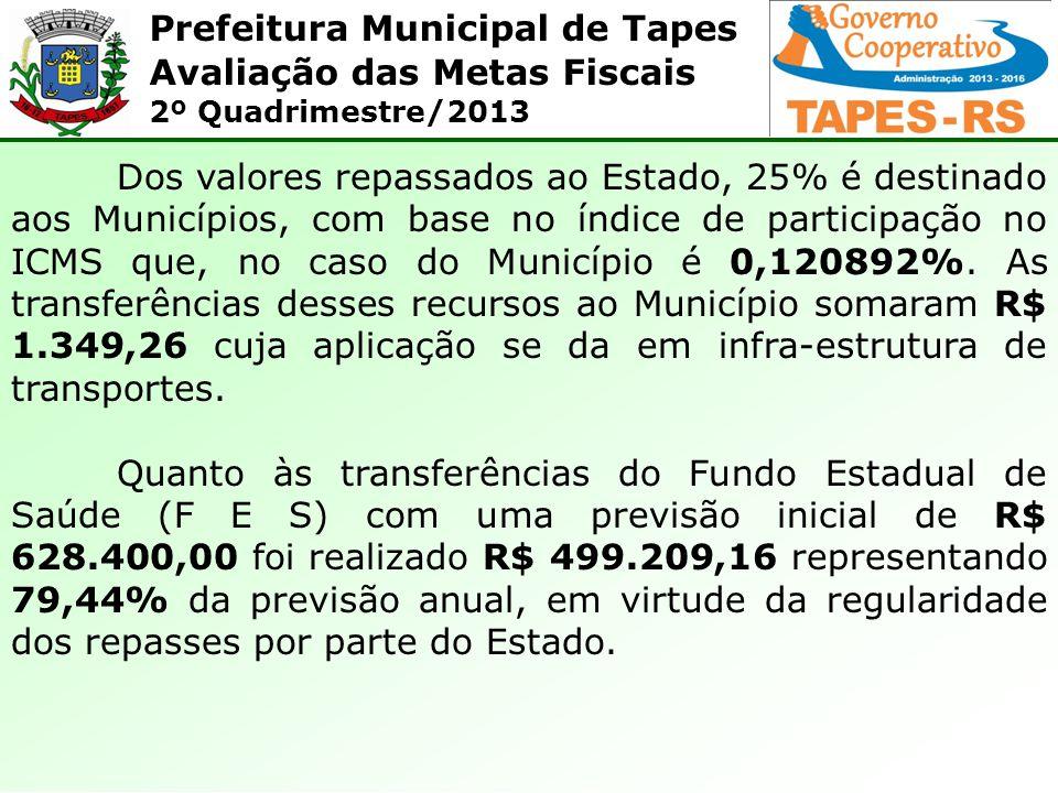 Prefeitura Municipal de Tapes Avaliação das Metas Fiscais 2º Quadrimestre/2013 Dos valores repassados ao Estado, 25% é destinado aos Municípios, com b