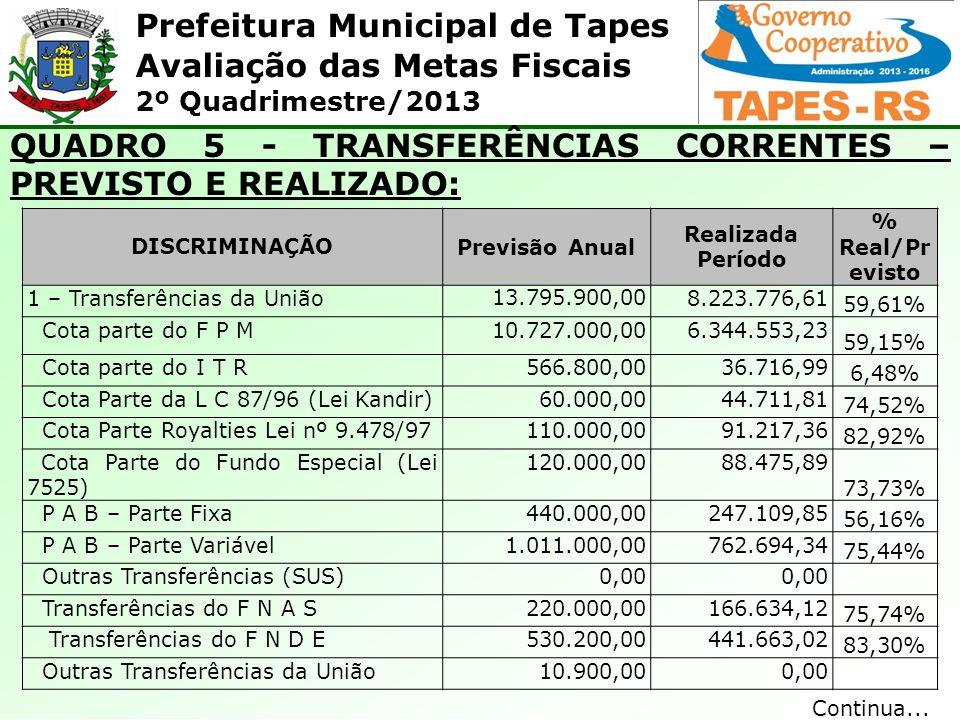 Prefeitura Municipal de Tapes Avaliação das Metas Fiscais 2º Quadrimestre/2013 QUADRO 5 - TRANSFERÊNCIAS CORRENTES – PREVISTO E REALIZADO: DISCRIMINAÇ