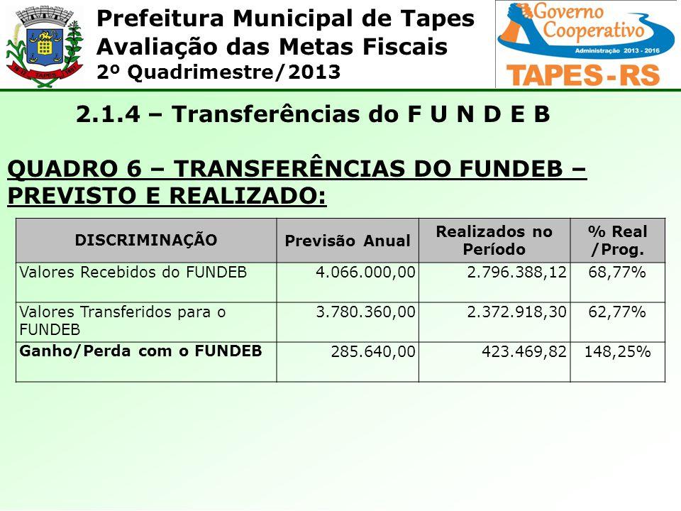 Prefeitura Municipal de Tapes Avaliação das Metas Fiscais 2º Quadrimestre/2013 2.1.4 – Transferências do F U N D E B QUADRO 6 – TRANSFERÊNCIAS DO FUND