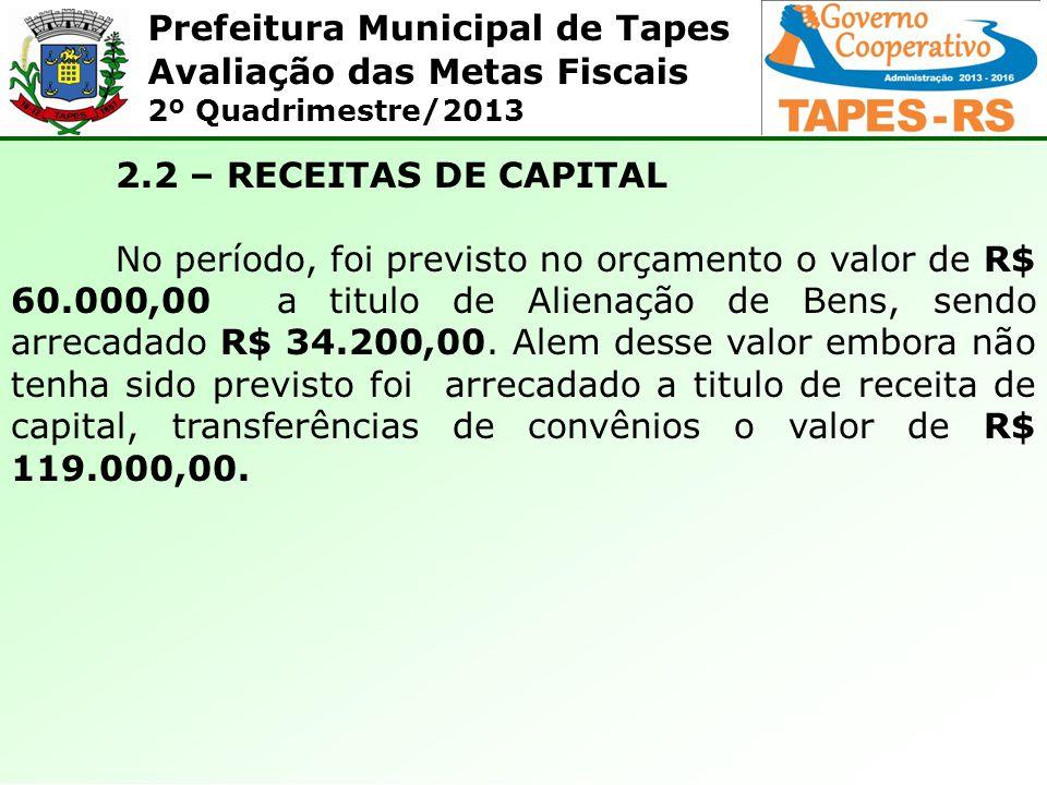 Prefeitura Municipal de Tapes Avaliação das Metas Fiscais 2º Quadrimestre/2013 2.2 – RECEITAS DE CAPITAL No período, foi previsto no orçamento o valor