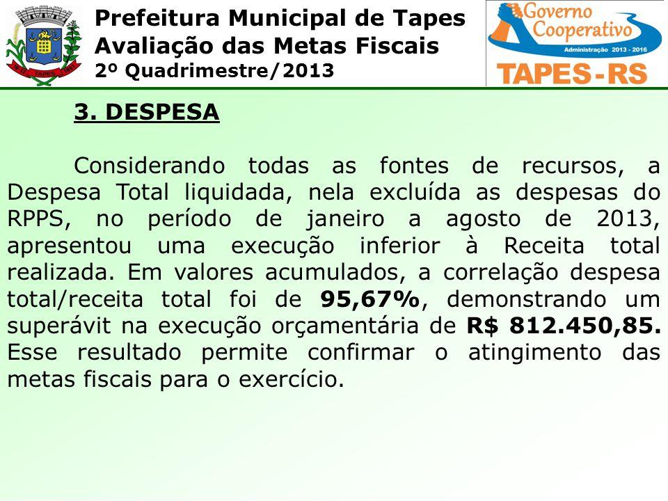 Prefeitura Municipal de Tapes Avaliação das Metas Fiscais 2º Quadrimestre/2013 3. DESPESA Considerando todas as fontes de recursos, a Despesa Total li