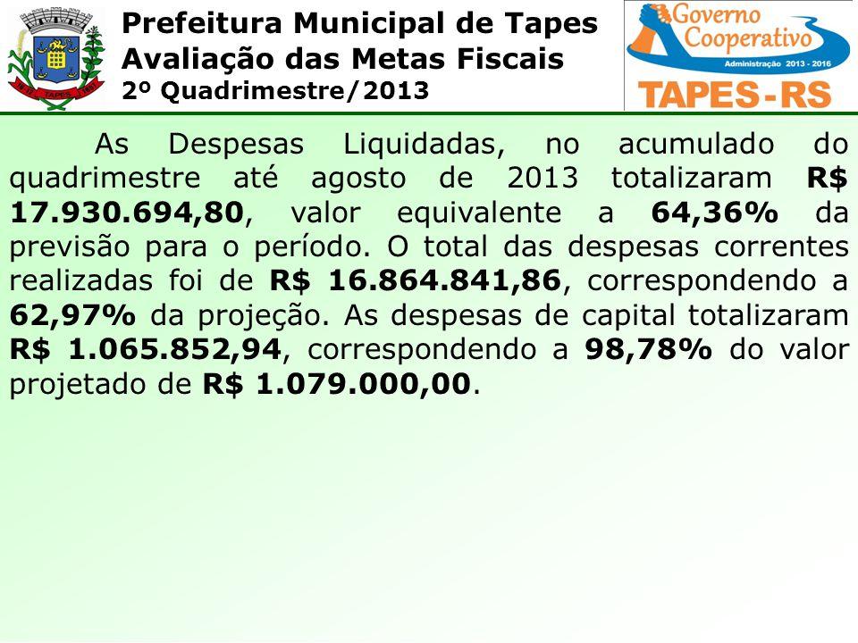 Prefeitura Municipal de Tapes Avaliação das Metas Fiscais 2º Quadrimestre/2013 As Despesas Liquidadas, no acumulado do quadrimestre até agosto de 2013