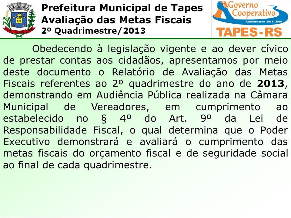 Prefeitura Municipal de Tapes Avaliação das Metas Fiscais 2º Quadrimestre/2013 QUADRO 13 - RECEITAS E DESPESAS PREVIDENCIÁRIAS: RECEITA PREVIDENCIÁRIAPrevisão AnualRealizadas% Real RECEITAS CORRENTES1.720.000,001.773.163,63103,09% Receita de Contribuições626.750,00380.935,1760,78% Contribuição de Servidor Ativo Civil610.400,00367.068,7260,14% Contribuição de Servidor Inativo Civil16.350,0013.866,4584,81% Outras Receitas de Contribuições Receita de Valores Mobiliários823.250,00935.937,09113,69% Outras Receitas Correntes Compensação Previdenciária270.000,00456.291,37169,00% (-) DEDUÇÕES DA RECEITA21.750,00306.753,96 RECEITAS DE CAPITAL Alienação de Bens Outras Receitas de Capital RECEITAS CORRENTES INTRA- ORÇAMENTÁRIAS 2.800.000,002.042.249,7772,94% Contribuição Patronal do Exercício1.400.000,00708.205,3050,59% Contribuição Patronal de Exercícios Anteriores1.400.000,001.218.185,6487,01% Em Regime de Débito e Parcelamentos0,00115.858,83- TOTAL DAS RECEITAS PREVIDENCIÁRIAS (I)4.498.250,003.508.659,4478,00%