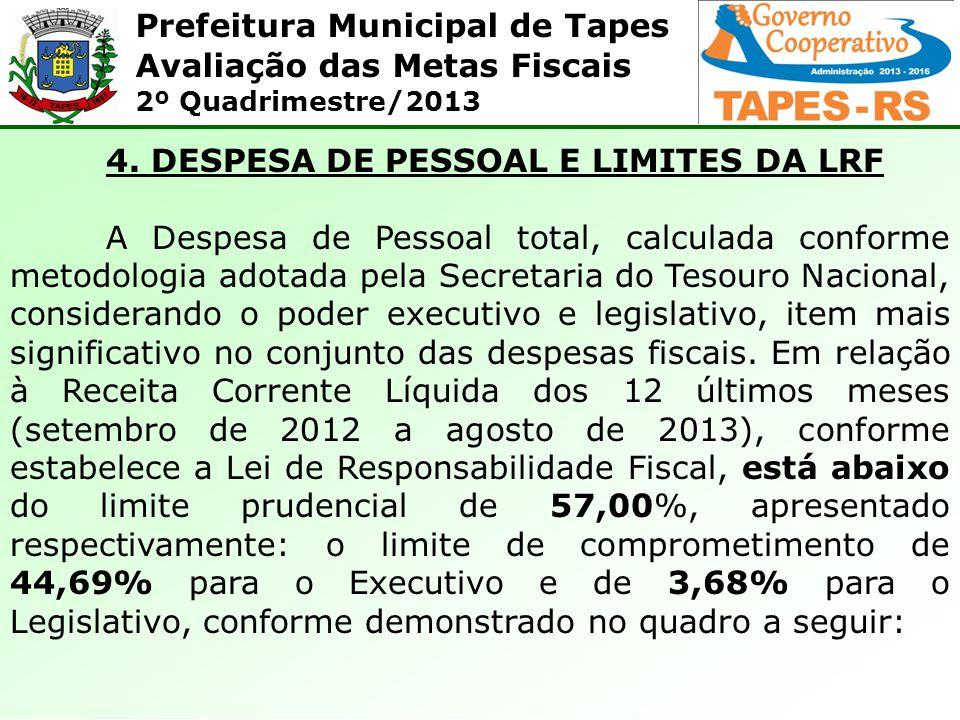 Prefeitura Municipal de Tapes Avaliação das Metas Fiscais 2º Quadrimestre/2013 4. DESPESA DE PESSOAL E LIMITES DA LRF A Despesa de Pessoal total, calc