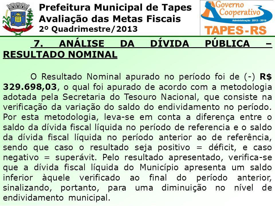 Prefeitura Municipal de Tapes Avaliação das Metas Fiscais 2º Quadrimestre/2013 7. ANÁLISE DA DÍVIDA PÚBLICA – RESULTADO NOMINAL O Resultado Nominal ap