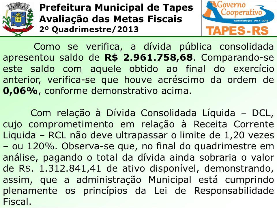 Prefeitura Municipal de Tapes Avaliação das Metas Fiscais 2º Quadrimestre/2013 Como se verifica, a dívida pública consolidada apresentou saldo de R$ 2
