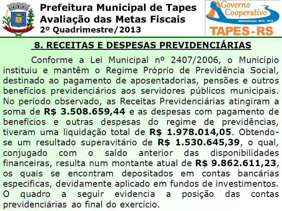 Prefeitura Municipal de Tapes Avaliação das Metas Fiscais 2º Quadrimestre/2013 8. RECEITAS E DESPESAS PREVIDENCIÁRIAS Conforme a Lei Municipal nº 2407