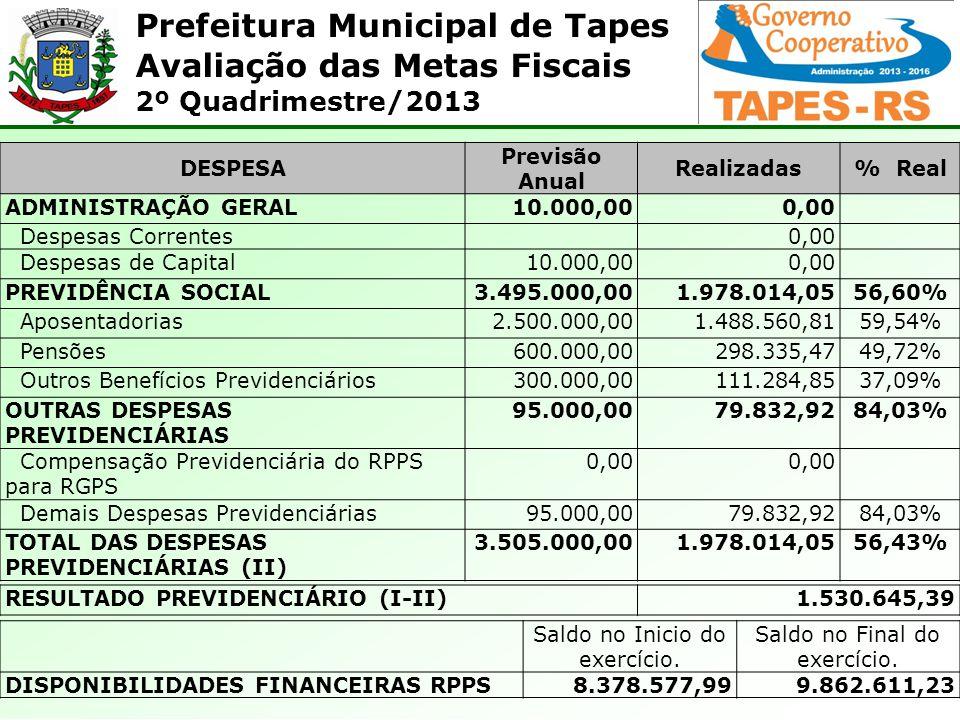 Prefeitura Municipal de Tapes Avaliação das Metas Fiscais 2º Quadrimestre/2013 DESPESA Previsão Anual Realizadas% Real ADMINISTRAÇÃO GERAL10.000,000,0