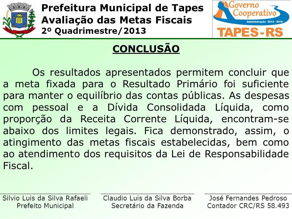 Prefeitura Municipal de Tapes Avaliação das Metas Fiscais 2º Quadrimestre/2013 CONCLUSÃO Os resultados apresentados permitem concluir que a meta fixad
