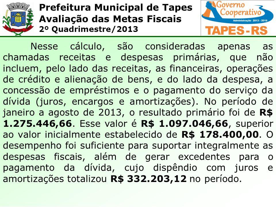Prefeitura Municipal de Tapes Avaliação das Metas Fiscais 2º Quadrimestre/2013 CONCLUSÃO Os resultados apresentados permitem concluir que a meta fixada para o Resultado Primário foi suficiente para manter o equilíbrio das contas públicas.