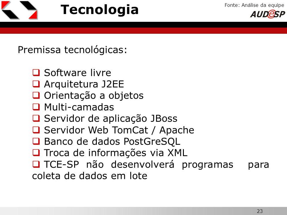 23 X Tecnologia Fonte: Análise da equipe Premissa tecnológicas: Software livre Arquitetura J2EE Orientação a objetos Multi-camadas Servidor de aplicaç