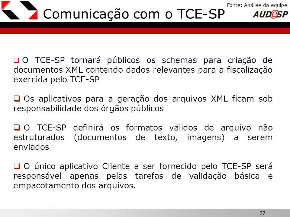 27 X Fonte: Análise da equipe O TCE-SP tornará públicos os schemas para criação de documentos XML contendo dados relevantes para a fiscalização exerci