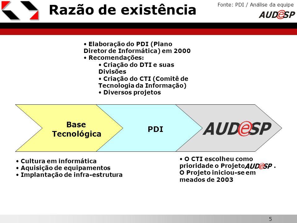 5 X Razão de existência PDI Base Tecnológica Cultura em informática Aquisição de equipamentos Implantação de infra-estrutura Fonte: PDI / Análise da e