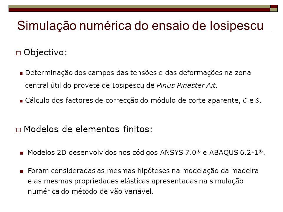 Simulação numérica do ensaio de Iosipescu Objectivo: Determinação dos campos das tensões e das deformações na zona central útil do provete de Iosipesc