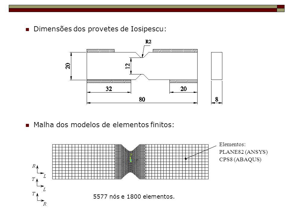 Dimensões dos provetes de Iosipescu: Malha dos modelos de elementos finitos: 5577 nós e 1800 elementos. Elementos: PLANE82 (ANSYS) CPS8 (ABAQUS)