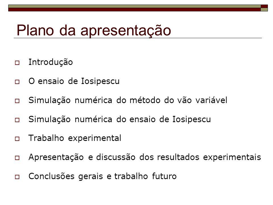Plano da apresentação Introdução O ensaio de Iosipescu Simulação numérica do método do vão variável Simulação numérica do ensaio de Iosipescu Trabalho