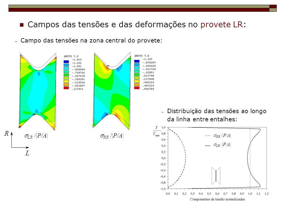 Campos das tensões e das deformações no provete LR: LR /|P/A| Campo das tensões na zona central do provete: Distribuição das tensões ao longo da linha