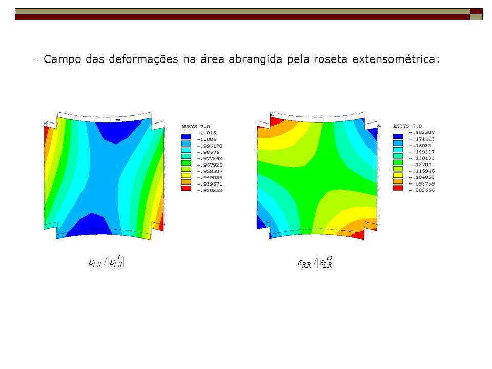 Campo das deformações na área abrangida pela roseta extensométrica: LR /| LR | RR /| LR |