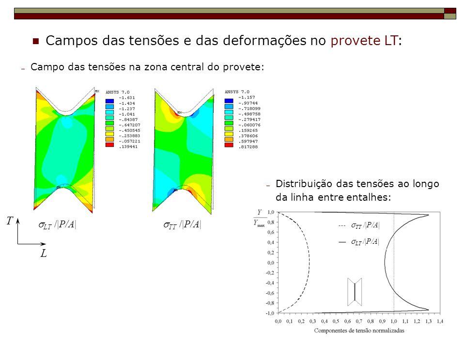 Campos das tensões e das deformações no provete LT: LT /|P/A| Campo das tensões na zona central do provete: Distribuição das tensões ao longo da linha