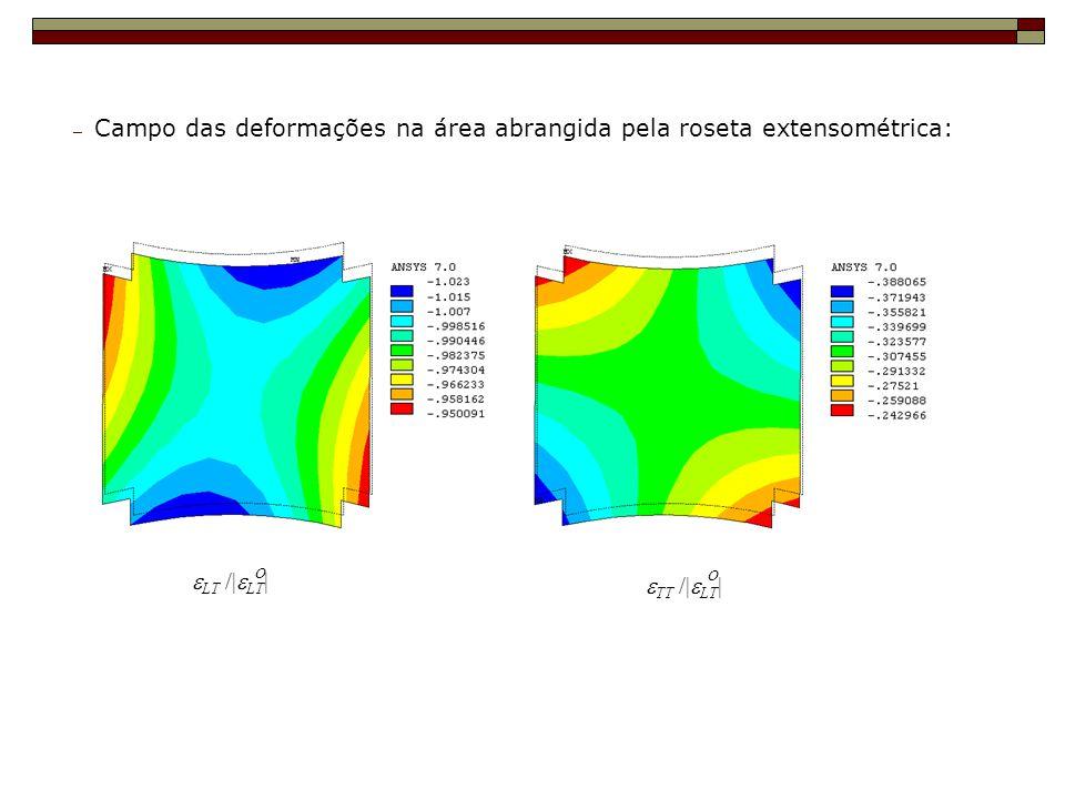 Campo das deformações na área abrangida pela roseta extensométrica: LT /| LT | TT /| LT |