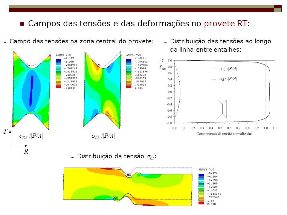 Campos das tensões e das deformações no provete RT: RT /|P/A| Campo das tensões na zona central do provete: Distribuição das tensões ao longo da linha