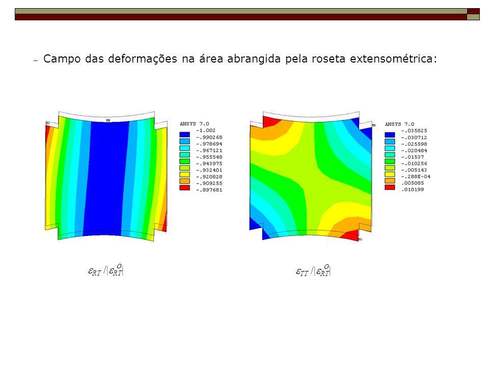 Campo das deformações na área abrangida pela roseta extensométrica: RT /| RT | TT /| RT |