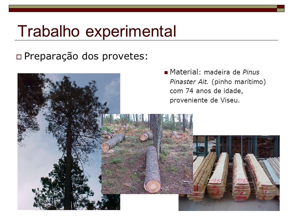 Trabalho experimental Preparação dos provetes: Material : madeira de Pinus Pinaster Ait. (pinho marítimo) com 74 anos de idade, proveniente de Viseu.